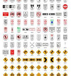 diagram of road signs wiring diagram expert diagram of road signs and their meaning diagram of road signs [ 900 x 1500 Pixel ]