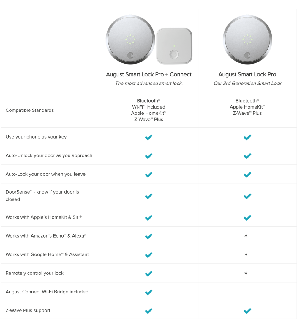 medium resolution of if you need even more security for your home