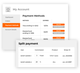 YITH Stripe Connect for WooCommerce  version 2.1.3