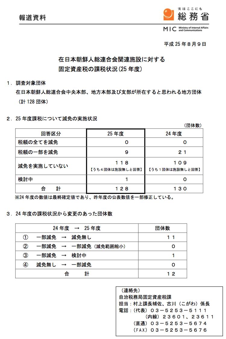 在日本朝鮮人総連合会関連施設に対する課税状況