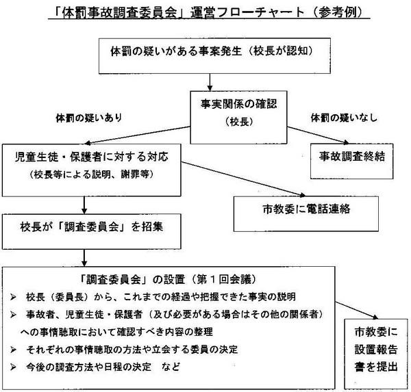 Application2(2013-3-16)0001.JPEG