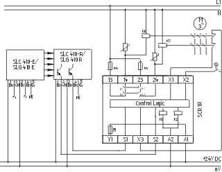 SCR 1R Safety control modules for safety light grids