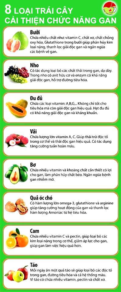 chuc nang gan trai cay tot cho gan [Infographic] 8 loại trái cây hỗ trợ cải thiện chức năng gan chuc nang gan trai cay tot cho gan