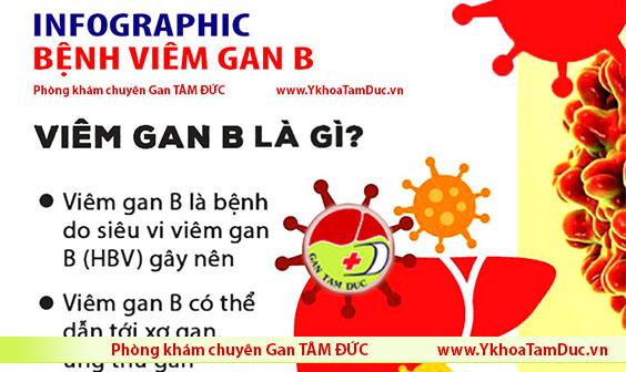 Viêm gan siêu vi B lây qua đường nào infographic bệnh viêm gan b bệnh viện gan amajt tphcm
