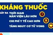 Vi khuẩn kháng kháng sinh tại Việt Nam ở mức độ nghiêm trọng