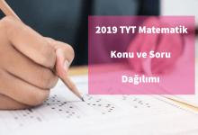 TYT Matematik Konuları – 2020 YKS Matematik Soru Dağılımı