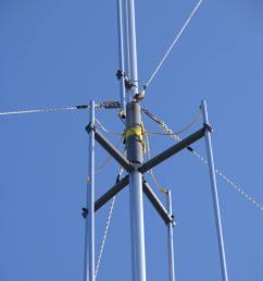 gap an antenna wiring diagram [ 2448 x 3264 Pixel ]