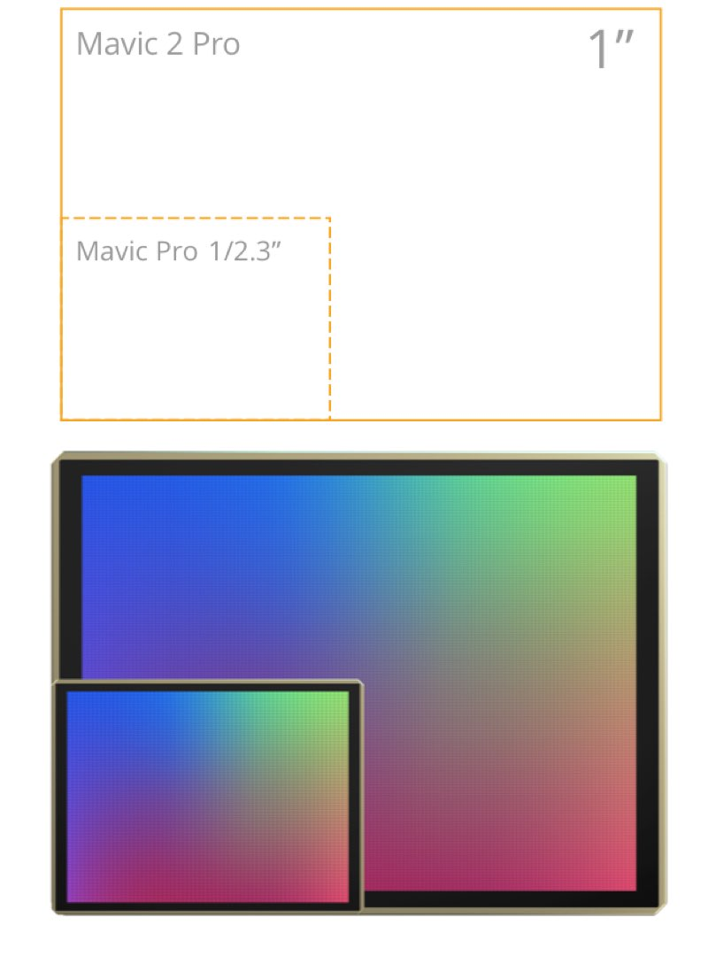 Mavic 2 Pro Lens Profile Lightroom