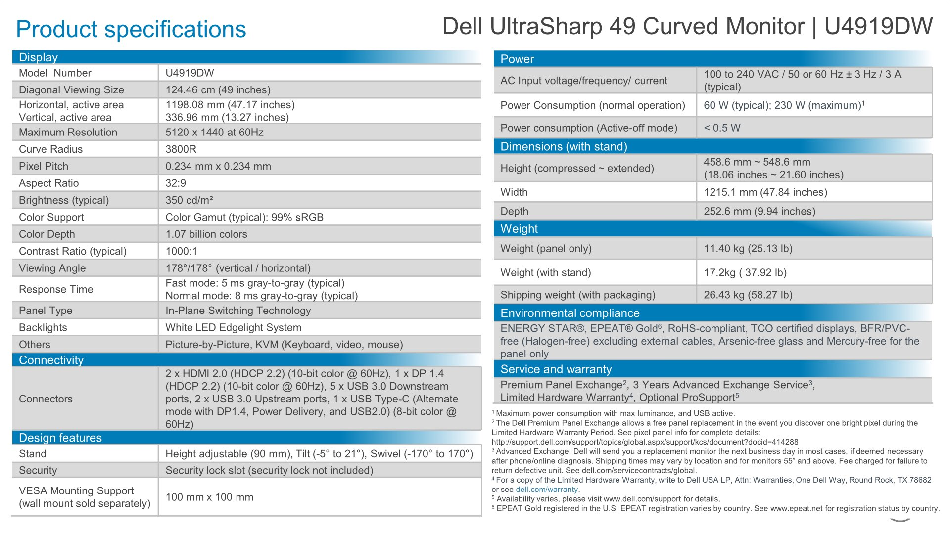 Dell Announces The Ultrasharp 49 Worlds First Inch Curved Ultra Typical Mains Power Plug Electrical Pinterest Plugs Monitor Spec