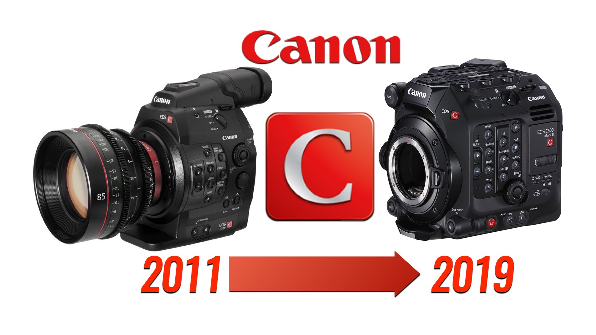 From C300 to C500 Mark II: The History of Canon Cinema EOS
