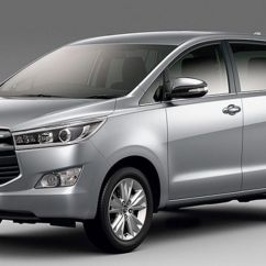 Dimensi All New Kijang Innova Jual Grand Avanza Bekas Di Depok Toyota 2018 Vs Honda Odyssey J Comparison Bahrain Front