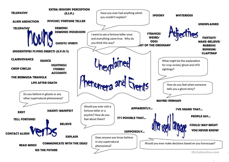 Free Printable Grade 8 English Worksheets Letter Worksheets