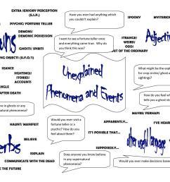 Free Printable Grade 8 English Worksheets – Letter Worksheets [ 1080 x 1527 Pixel ]