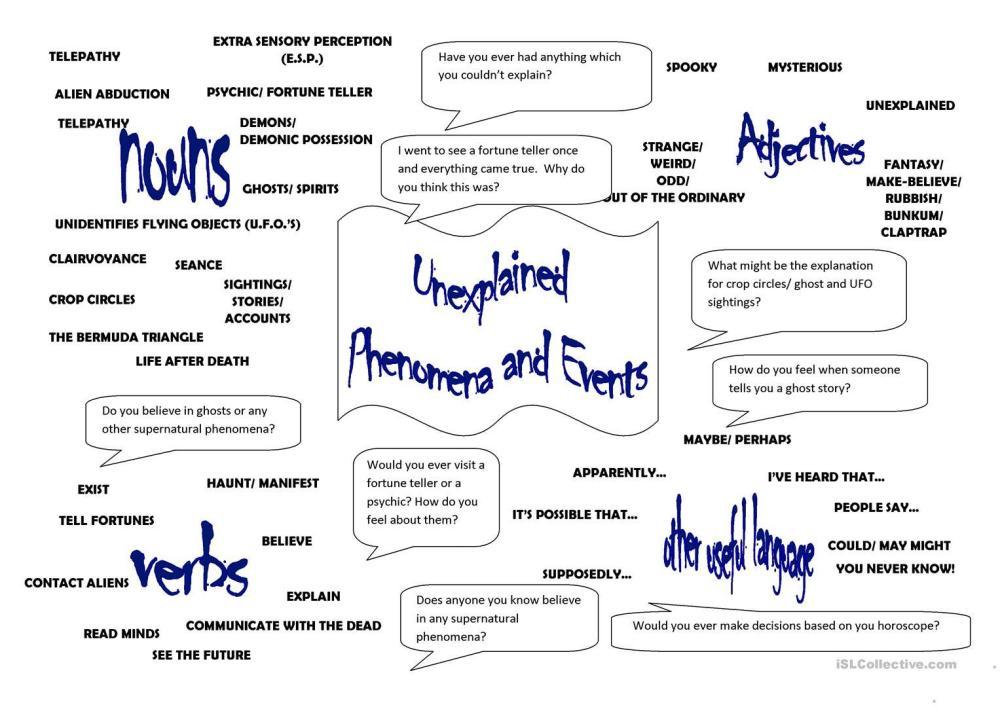 medium resolution of Free Printable Grade 8 English Worksheets – Letter Worksheets
