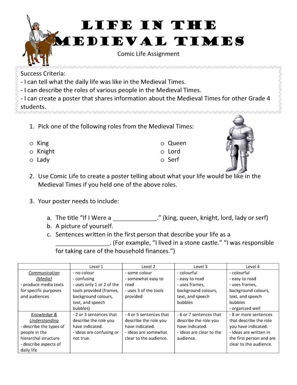 medium resolution of Free Printable Social Studies Worksheets For Grade 4 – Letter Worksheets