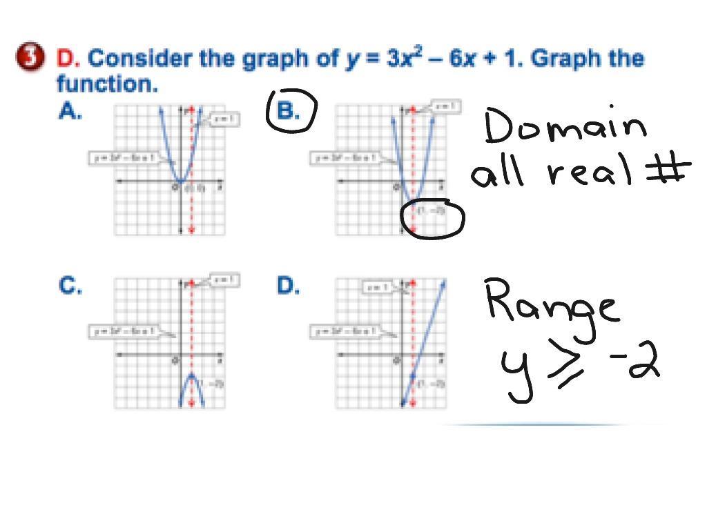 Printable Math Worksheets Domain And Range Answers 1