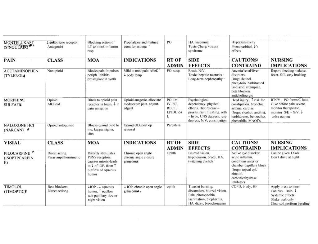 Printable Math Worksheets For Nursing Students 4 Letter