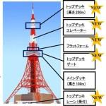 東京タワートップデッキツアーの料金や予約方法は?感想と評判も気になる!