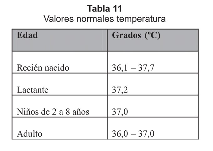 Temperatura pediátrica