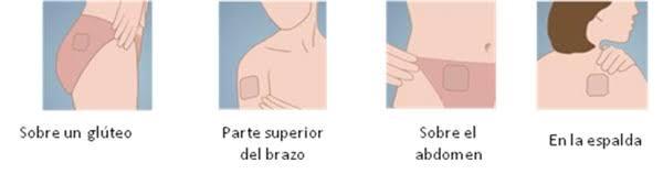 Aplicación y uso del parche anticonceptivo2