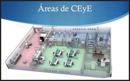 CENTRAL DE EQUIPOS Y ESTERILIZACIÓN