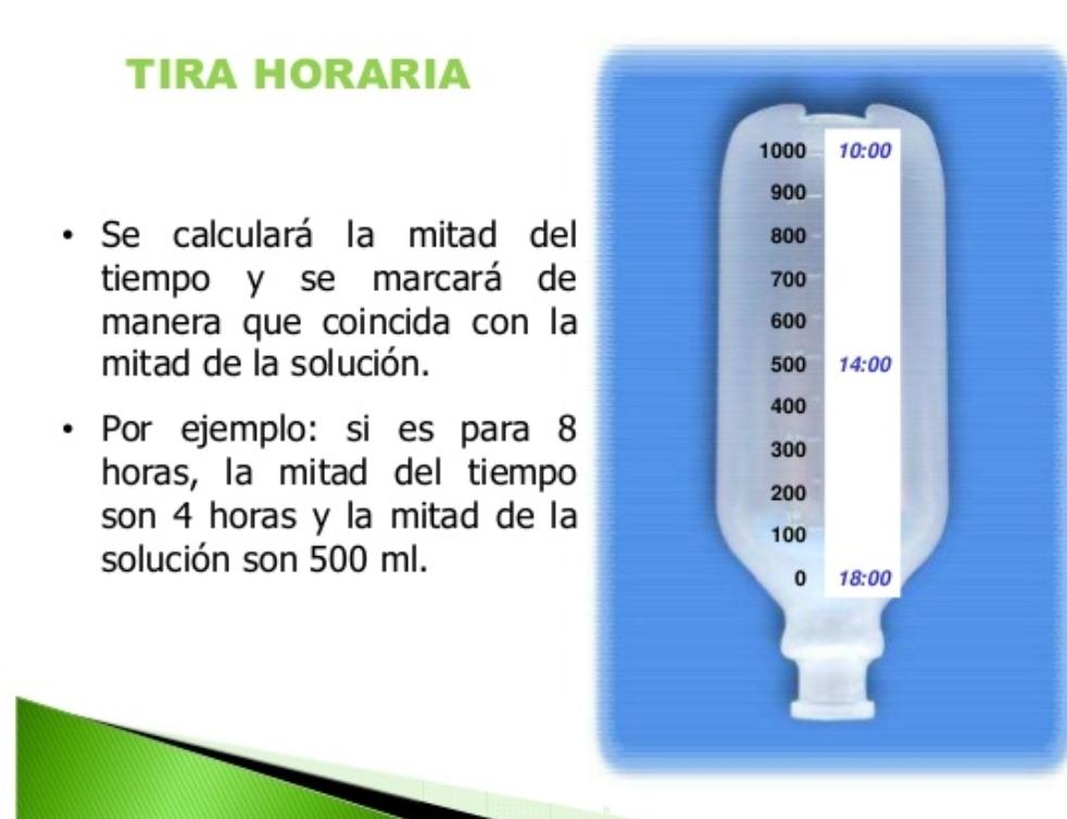 Tira Horaria.3