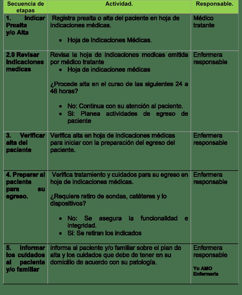 EGRESO HOSPITALARIO PROTOCOLO