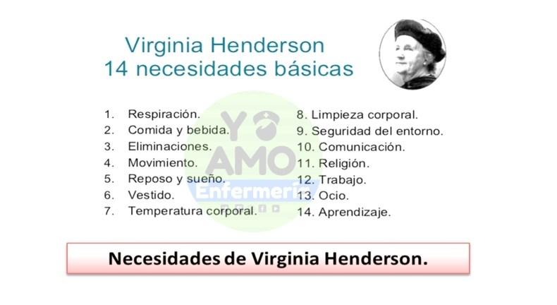 Modelo de Necesidades de Virgina Henderson