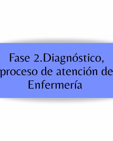 DIAGNOSTICO PROCESO DE ATENCIÓN DE ENFERMERÍA