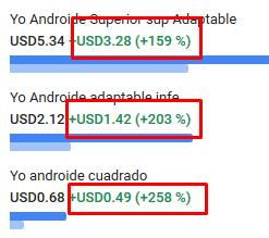 ganancias de Google Adsense