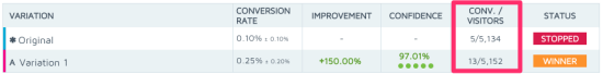 Interpreting your A/B test results - chart