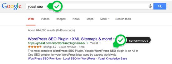 Yoast SEO is synonymous to WordPress SEO