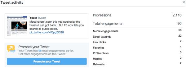 Twitter Analytics: Tweet Details example