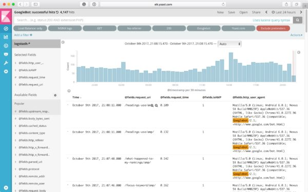 Logs from an ELK stack, showing a graph of indexing, URLs, timestamp, user agents and more