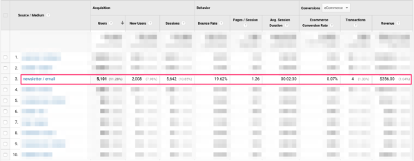 email in aquisition reports in Google Analytics