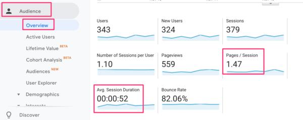 Engagement stats in Google Analytics