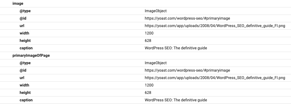 The main image of the page will be neatly integrated in the Yoast SEO structured data graph