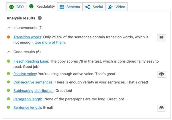 5 years of writing readable content with Yoast SEO