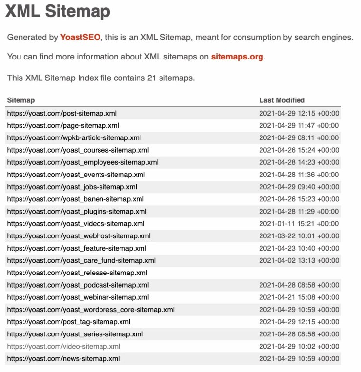 , What's an XML sitemap and why ought to you will have one? • Yoast, Docuneedsph