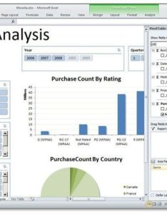Dashboards using pivottable charts slicer also create  report in excel for sales data analysis pivot table rh yodalearning