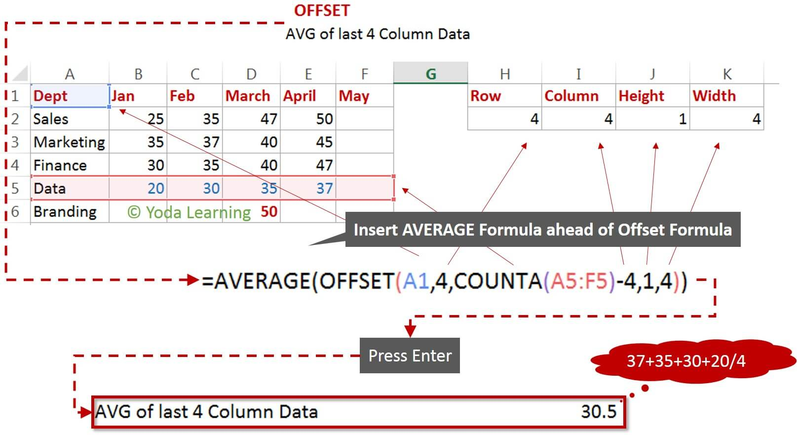 How To Use Offset Function In Excel With Solutions