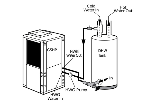 » Hot Water Systems