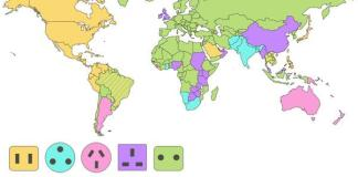 enchufes internacionales