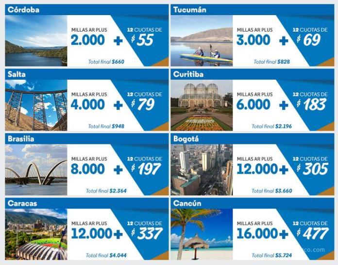 Aerolíneas Argentinas: Millas + Pesos - Hasta 75% de descuento en Millas