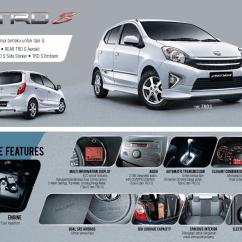 Harga New Agya Trd Kamera Mundur Grand Veloz Perbedaan Toyota Tipe E G Dan Yogabara34 39s Blog