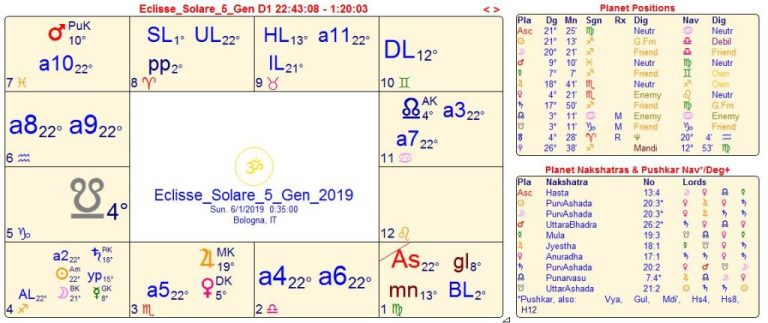 L'eclissi del 6 Gennaio 2019 5