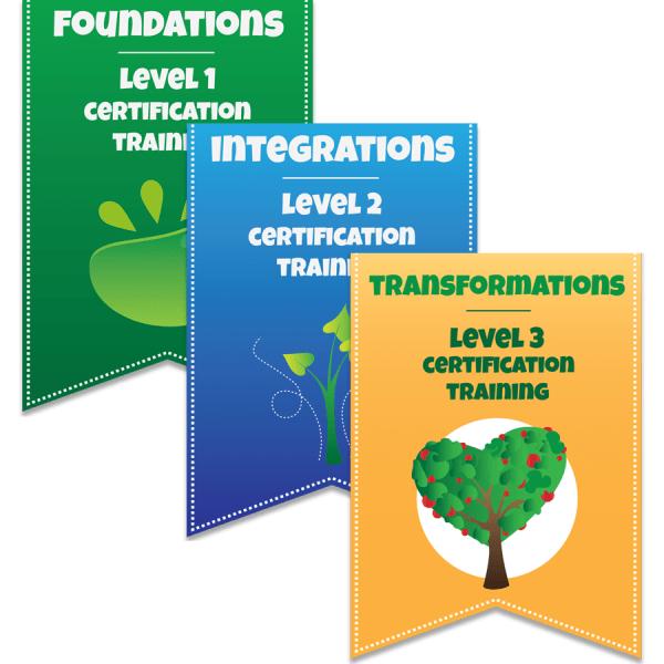 Full Certification Bundle