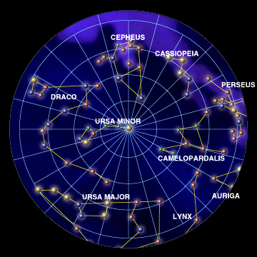 Vastu Connection Between The Cosmic 27 Nakshatra
