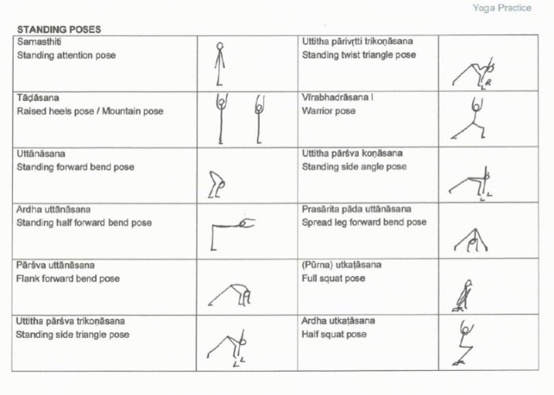 Yoga Pose Names And Pictures Practice
