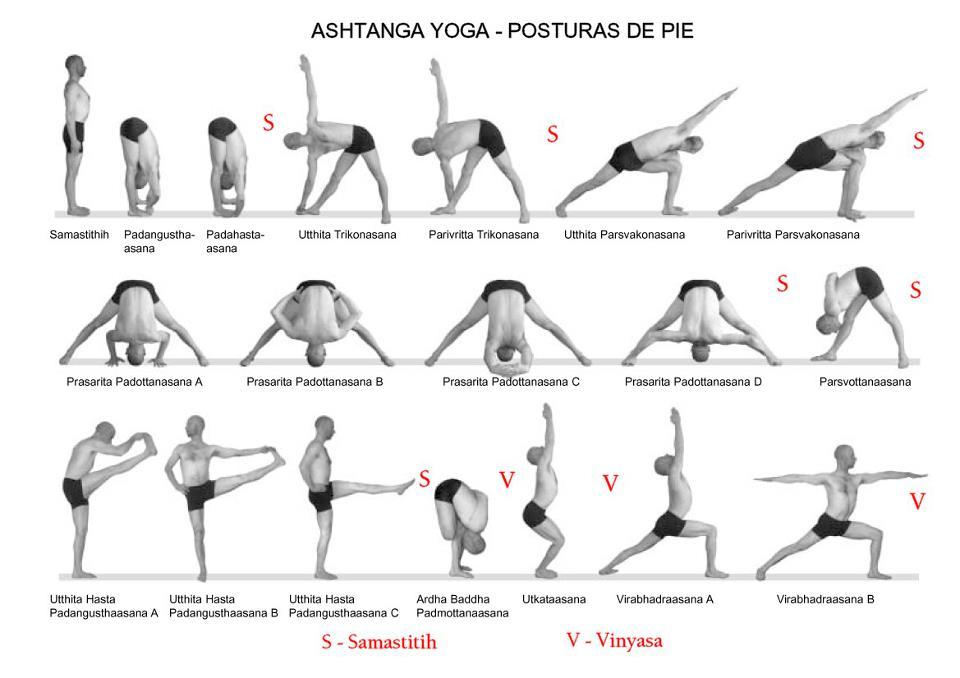 Yoga: What Is Ashtanga Yoga